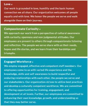 core values 1